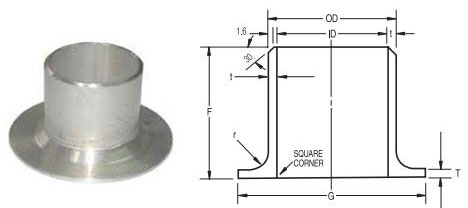 ASME B16.9 Short Stub End Dimensions